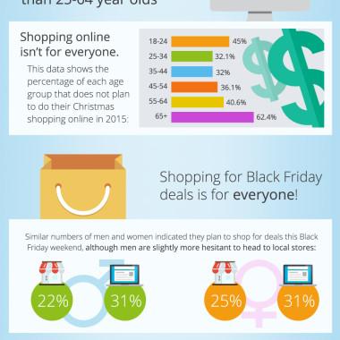 SEO/Infographic