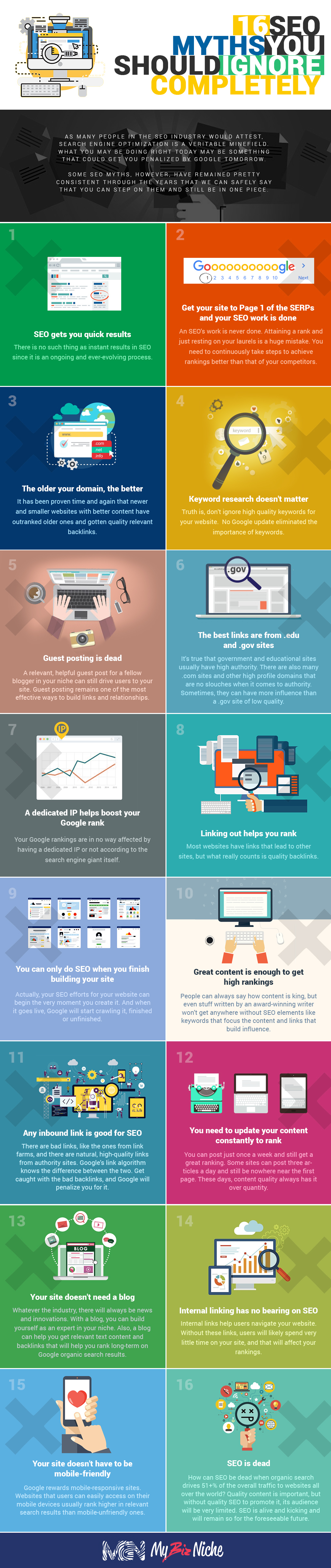 Infographic—16 SEO Myths that you should ignore.