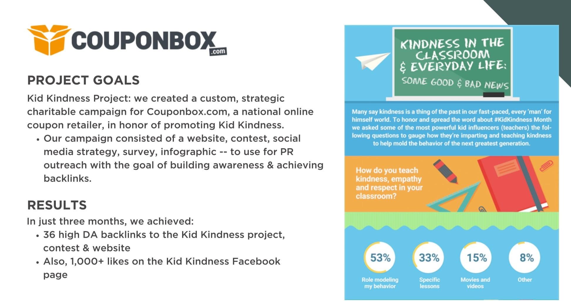 Kid Kidness Infographic