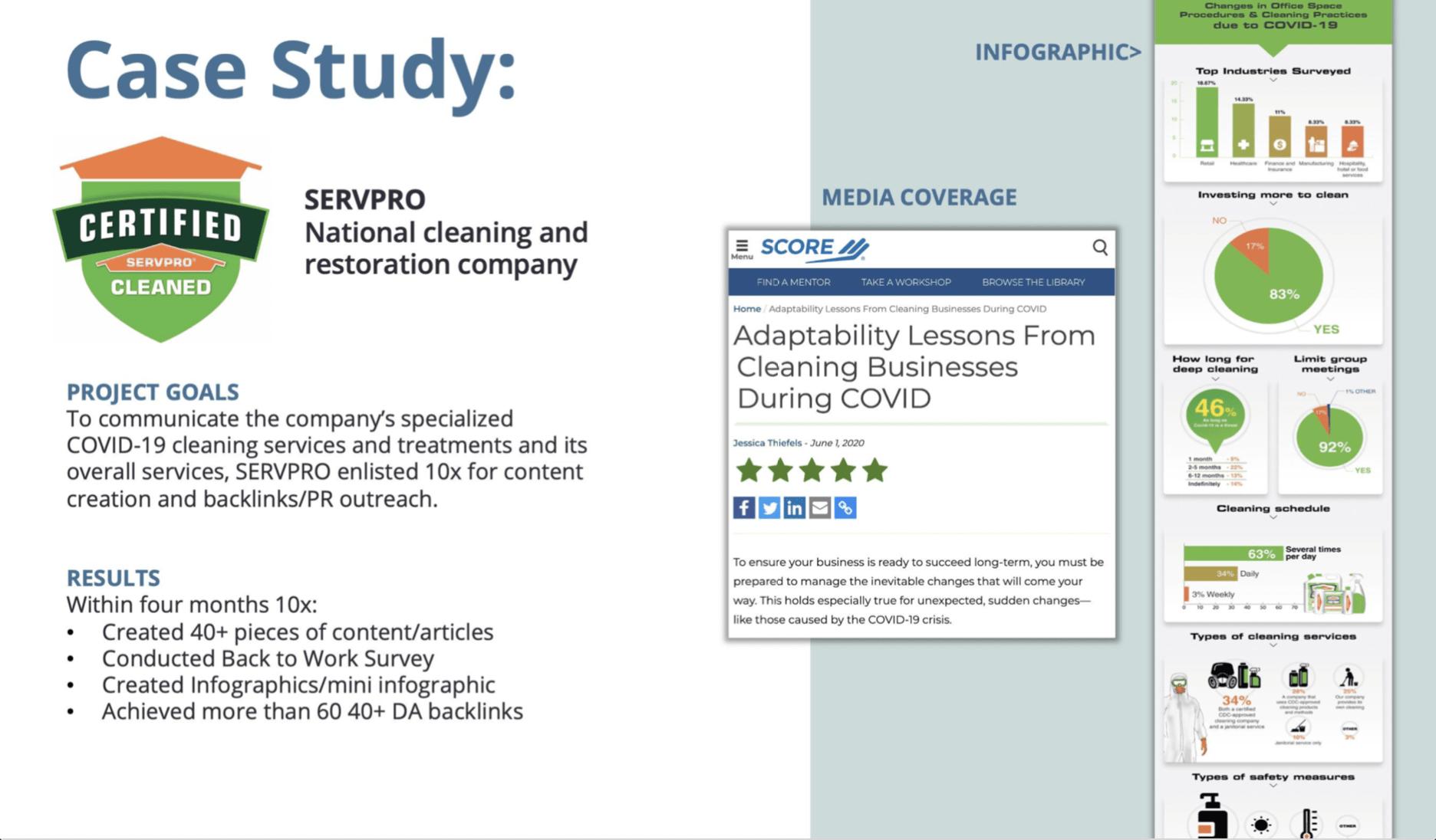 Servpro Survey