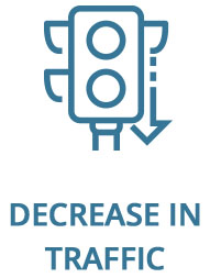 Decrease in traffic
